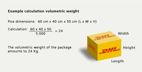 Thế nào là trọng lượng thể tích trong chuyển phát nhanh và cách tính